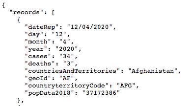 Covid-19 JSON data file
